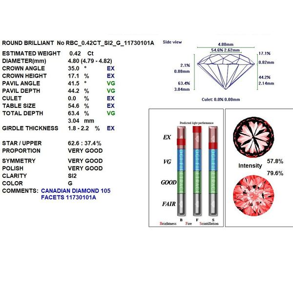 14KW 0.42tw Canadian Diamond Engagement Ring Image 2 Barthau Jewellers Stouffville, ON