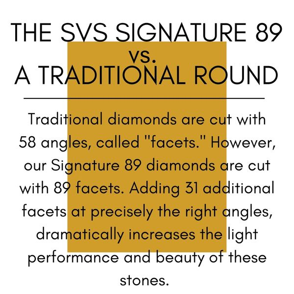 SVS Signature 89© Time and Eternity Diamond Studs, .03ctw Image 2 SVS Fine Jewelry Oceanside, NY