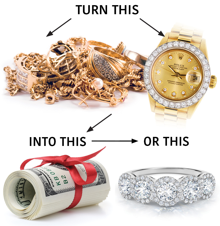 Turn your gold or Rolex watches into cash or new jewelry